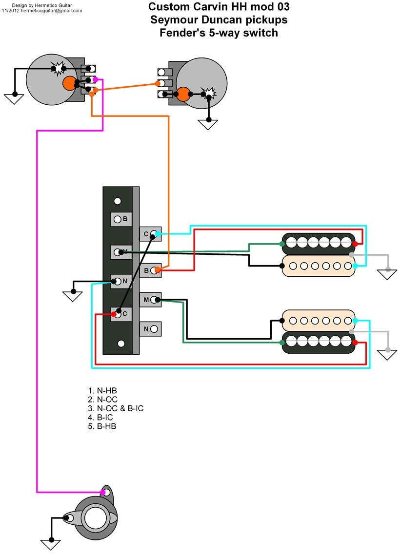 Tele Dual Humbucker Wiring Diagram | Wiring Liry  Way Switch Wiring Diagram Telecaster With Seymour Duncan Pick Ups on