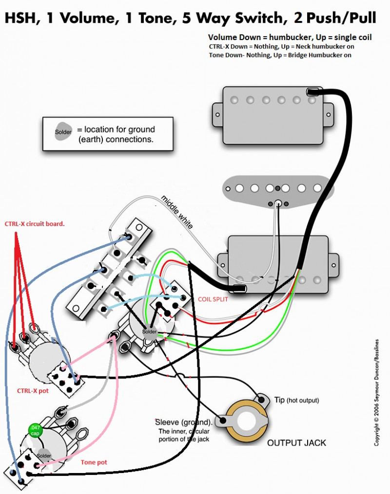 hight resolution of super super strat strat wiring diagram online schematics diagram hsh guitar wiring diagrams fender hsh wiring
