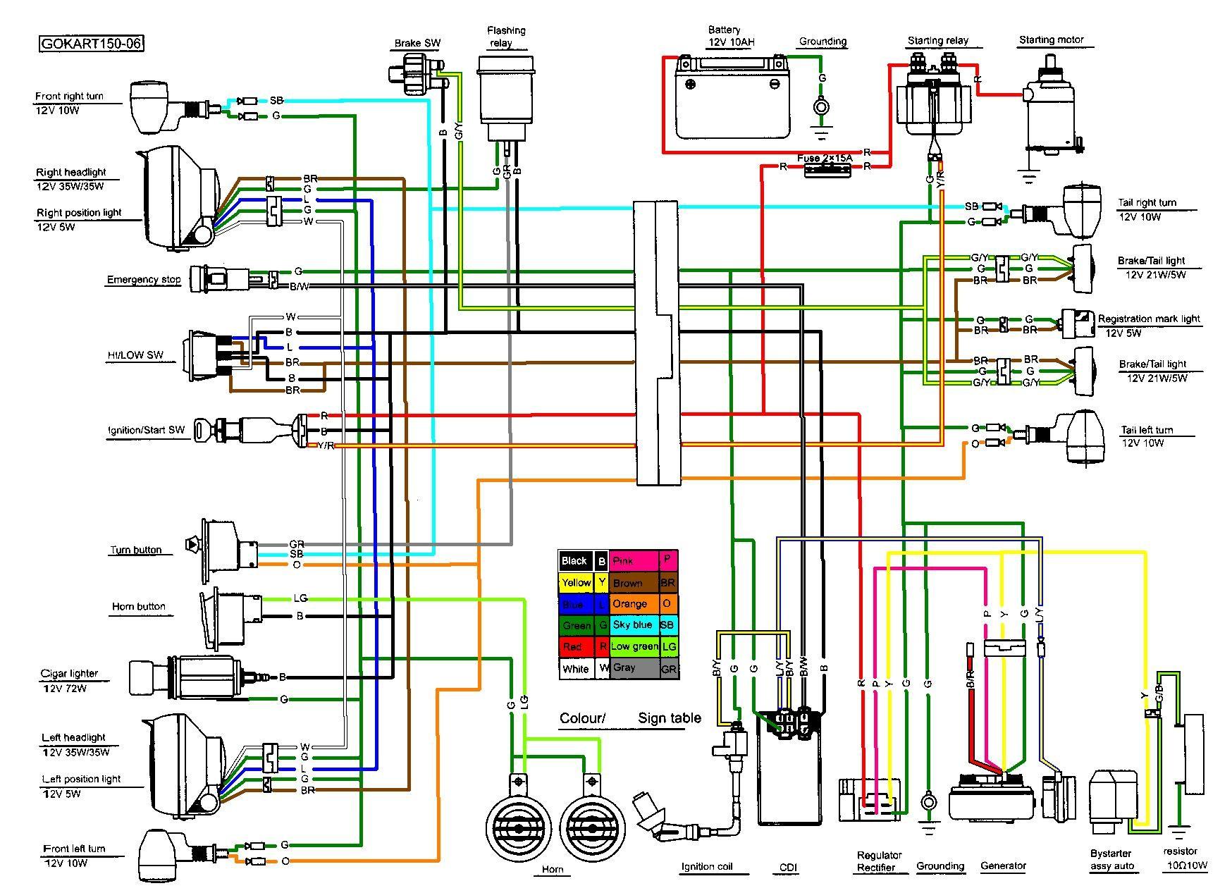 Jetmoto Atv Wiring Diagram | Wiring Diagrams