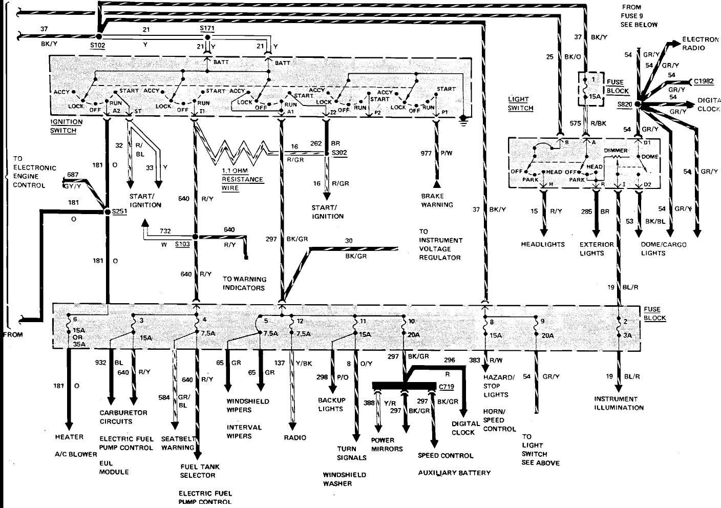 Electricity Home Diagram