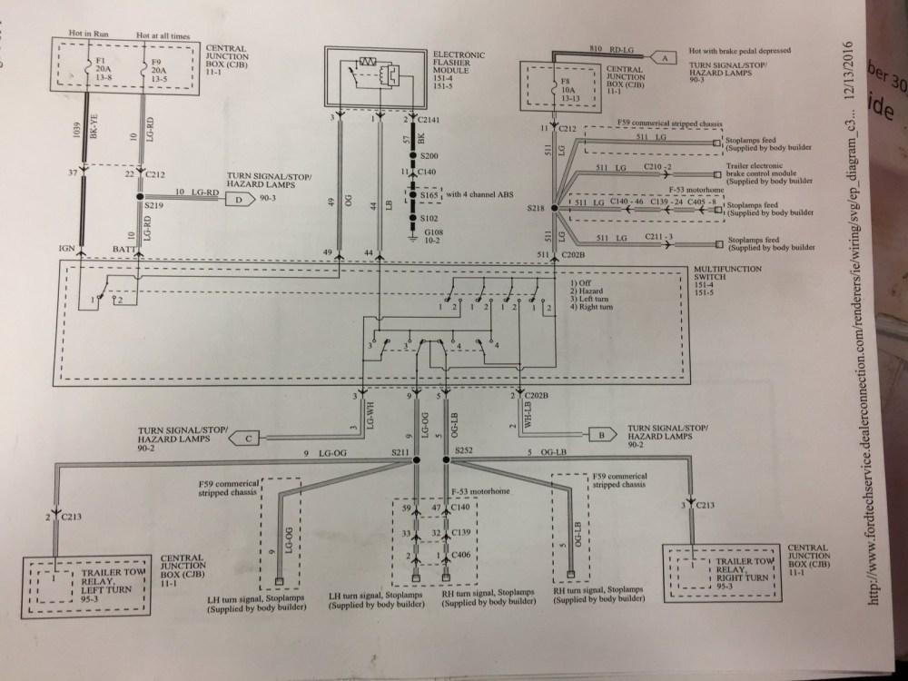 medium resolution of tiffin wiring diagrams wiring diagram centre 1996 allegro motorhome wiring diagram