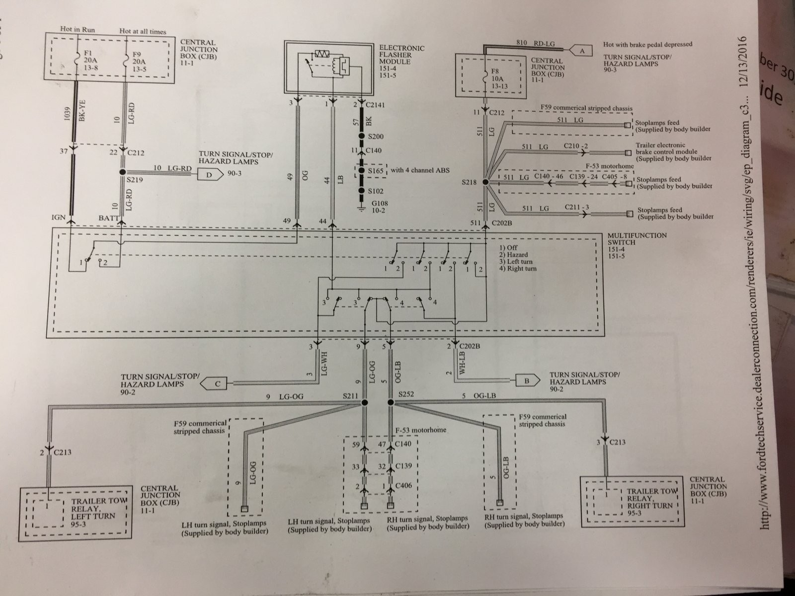 hight resolution of tiffin wiring diagrams wiring diagram centre 1996 allegro motorhome wiring diagram