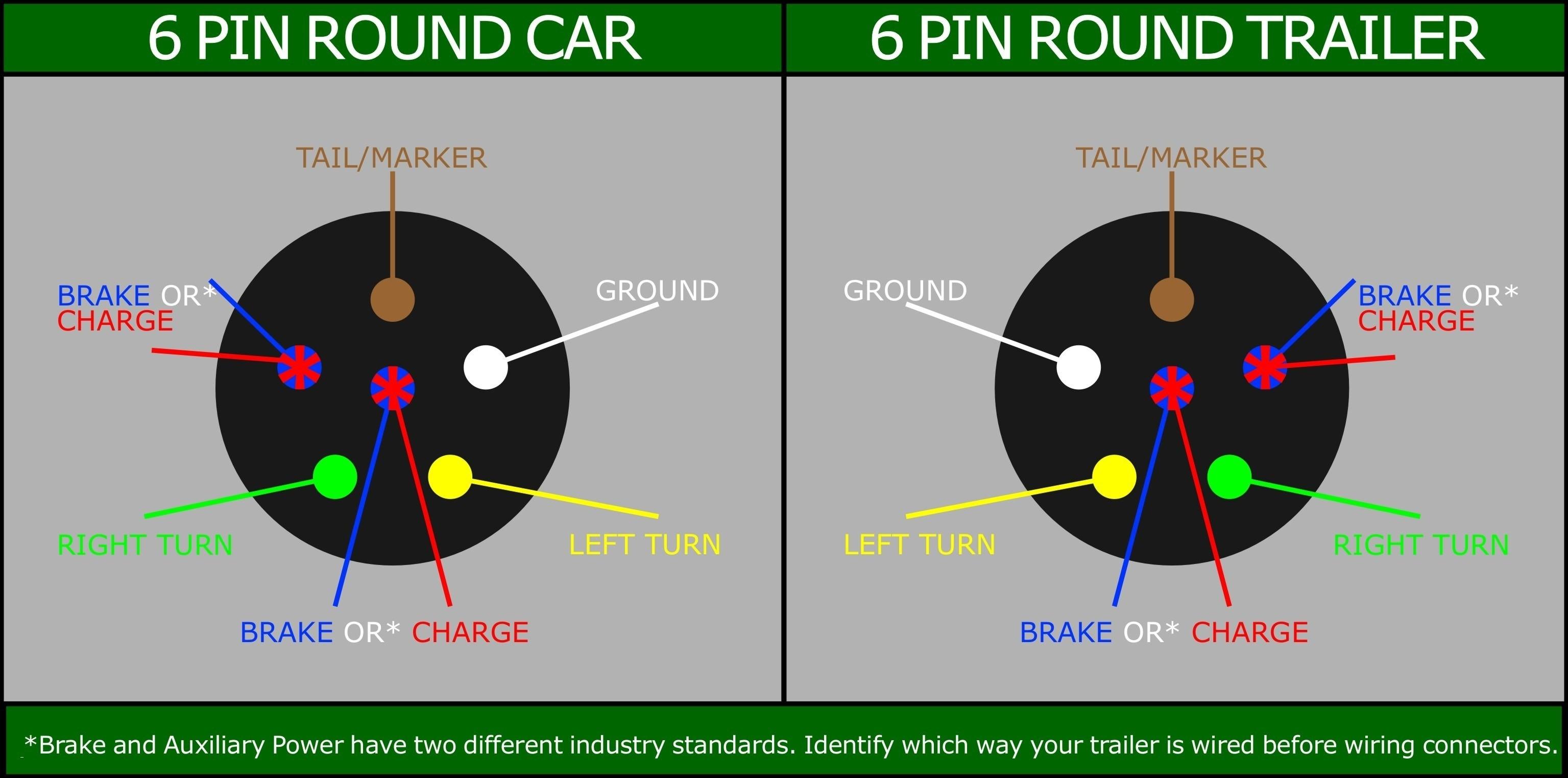 bargman tail light wiring diagram sierra wiring diagram, hella 7-Way Trailer Wiring Diagram