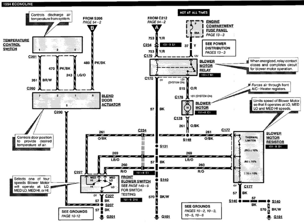 medium resolution of coachmen rv wiring diagram wiring diagrams schematics coachmen rv wiring diagrams basic rv