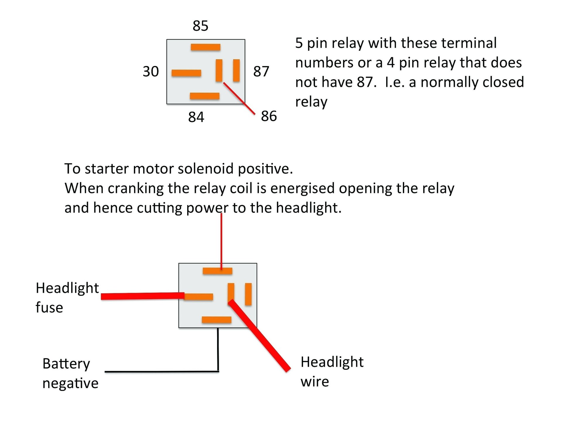 hight resolution of 5 post solenoid wiring diagram wiring diagram split 5 post solenoid wiring diagram