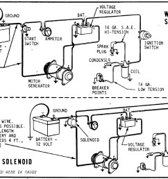 6 post solenoid wiring diagram wiring library tension force tension wire diagram [ 1170 x 827 Pixel ]