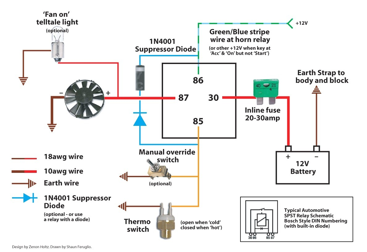 wiring diagram for caravan battery charging 2002 mitsubishi lancer es radio trombetta 4 post solenoid best site harness