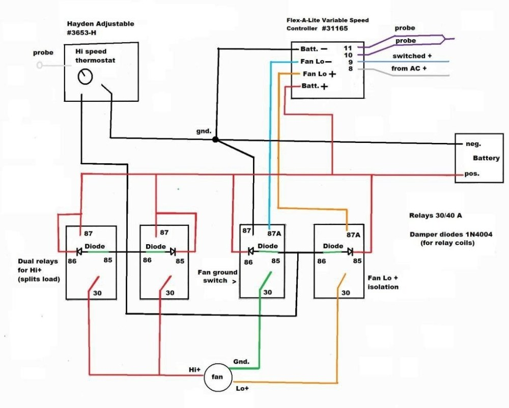 medium resolution of diagrams ceiling light diagram 3 speed fan switch wiring in for 1024 822 to control