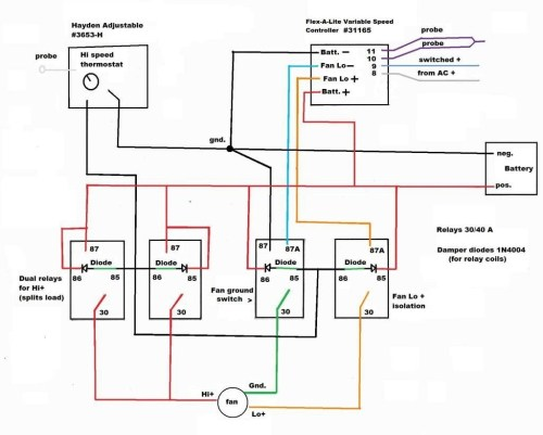 small resolution of diagrams ceiling light diagram 3 speed fan switch wiring in for 1024 822 to control