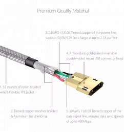 usb b wiring diagram wiring diagram imp usb type b wiring diagram usb a to b wiring diagram [ 950 x 950 Pixel ]