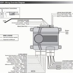 Viper 5305v Car Alarm Woods Mower Deck Belt Diagram Wire Wiring Image