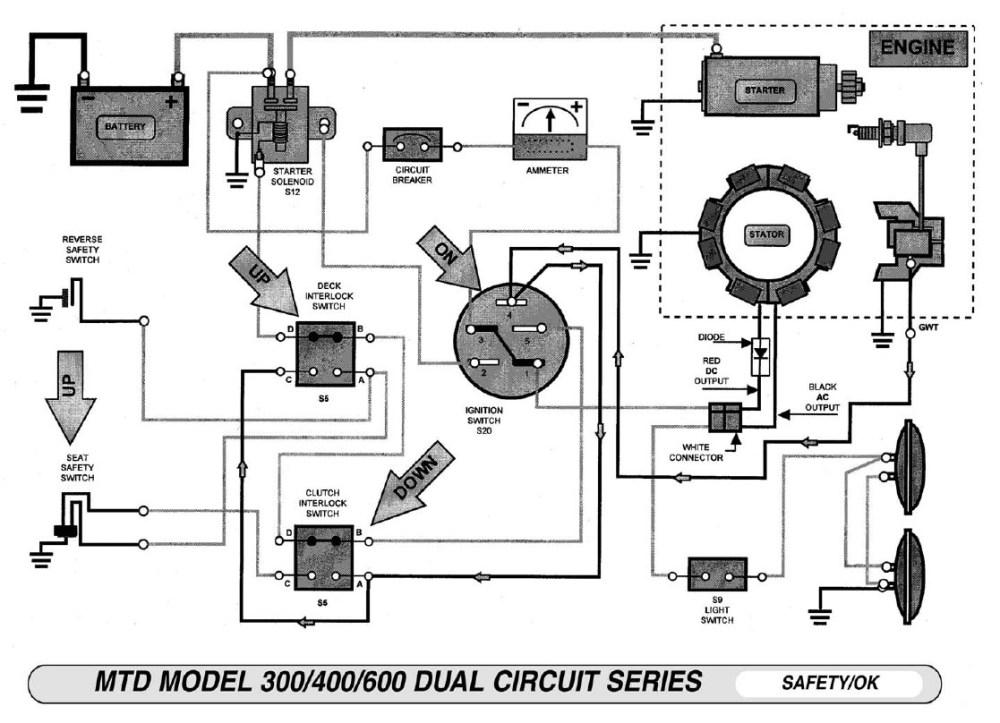 medium resolution of bolens riding mower wiring diagram hastalavista me bolen lawn mower diagram bolens tractor wiring diagrams diagram