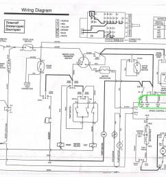 whirlpool duet dryer heating element wiring diagram unique photo 36 [ 1615 x 1240 Pixel ]