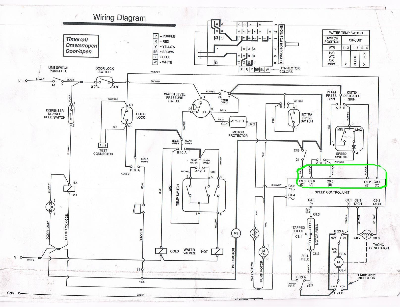 hight resolution of whirlpool duet dryer heating element wiring diagram unique photo 36