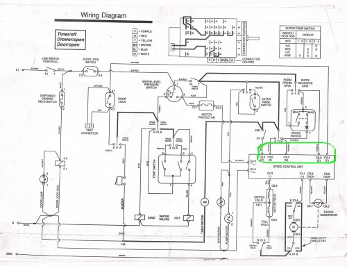 small resolution of whirlpool duet dryer heating element wiring diagram unique photo 36