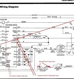 kenmore dishwasher wiring diagram for parts pleasing dryer new electric dryer receptacle wiring diagram dryer wiring [ 1681 x 1072 Pixel ]