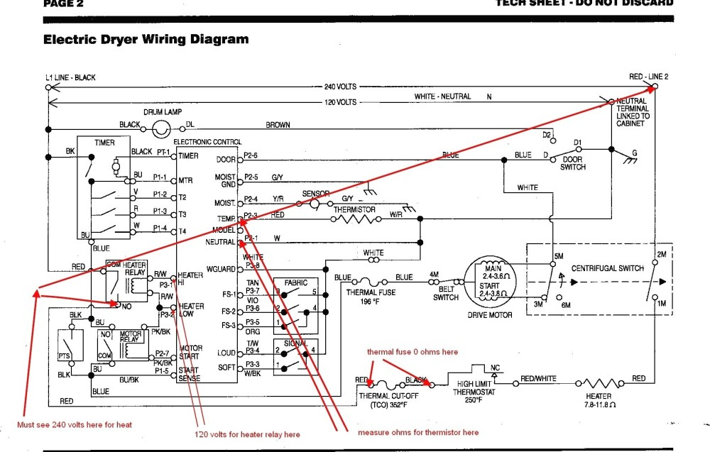medium resolution of kenmore dishwasher wiring diagram for parts pleasing dryer new electric dryer receptacle wiring diagram dryer wiring