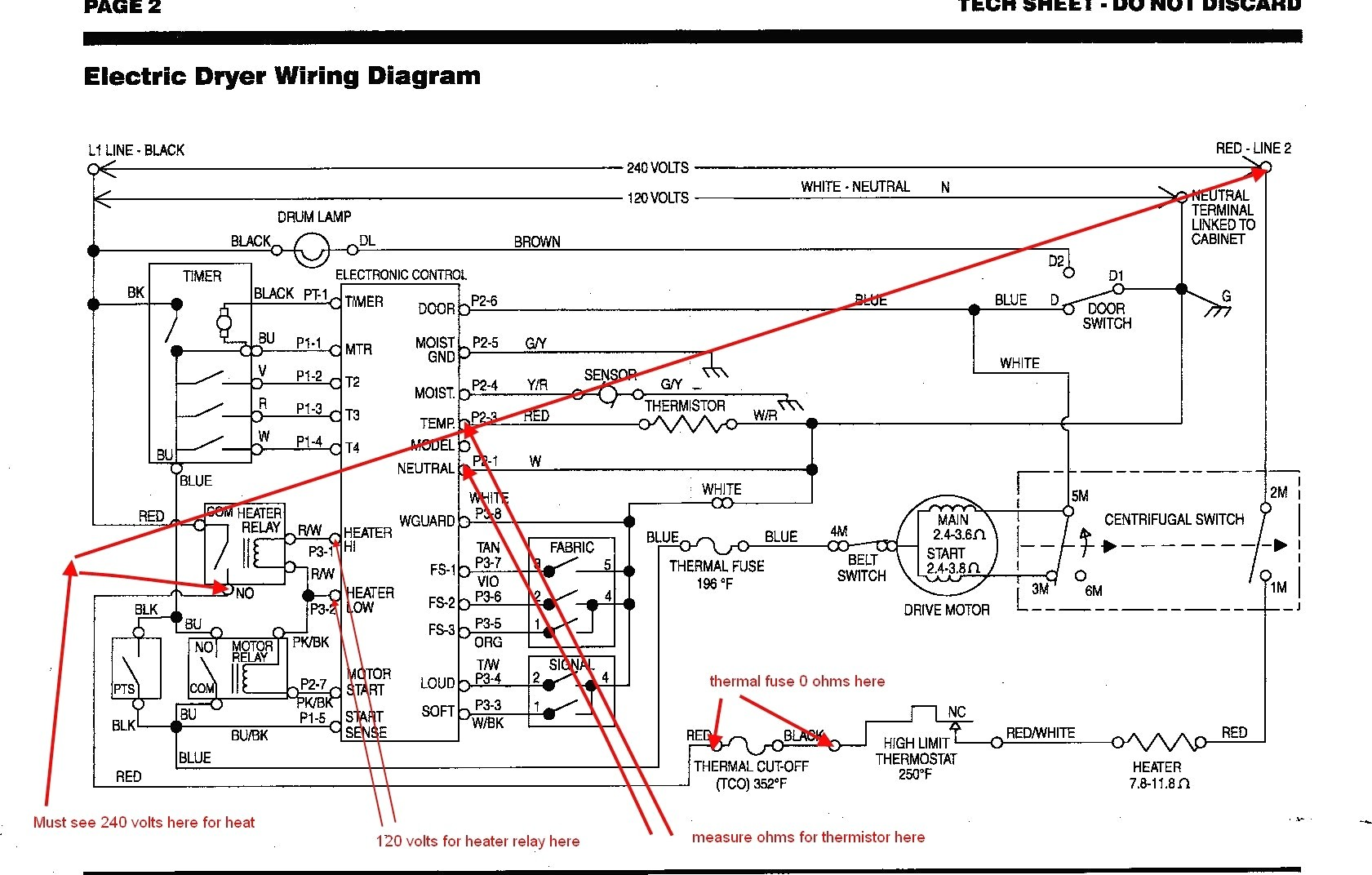 hight resolution of kenmore dishwasher wiring diagram for parts pleasing dryer new electric dryer receptacle wiring diagram dryer wiring