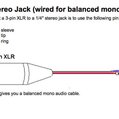 small resolution of xlr to 1 4 wiring diagram wiring diagram info 2 1 xlr wiring diagram