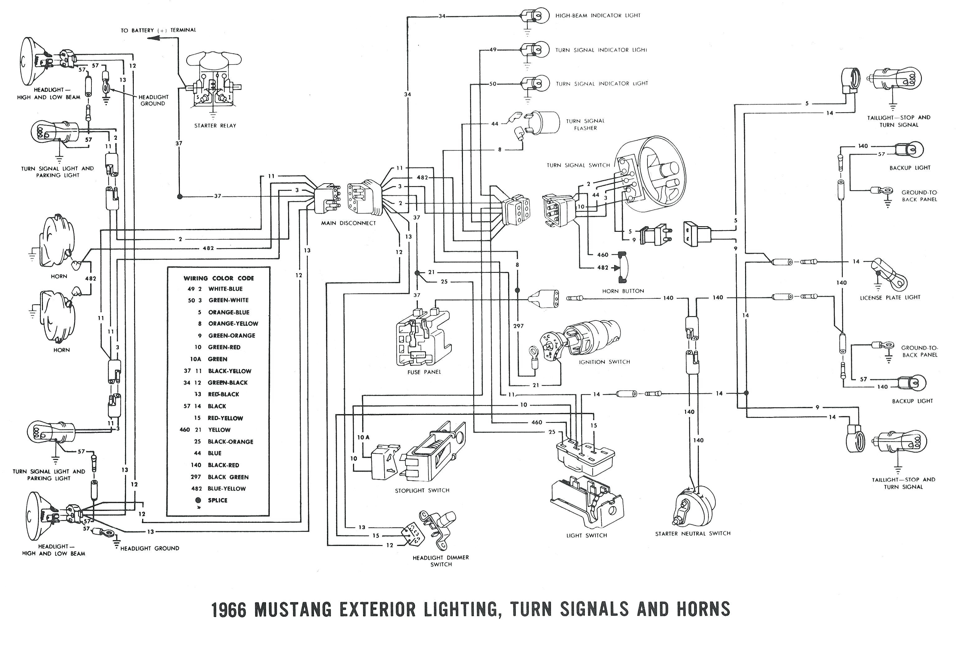 DIAGRAM] 1969 Camaro Horn Wiring Diagram FULL Version HD Quality Wiring  Diagram - ABSOLUTEWIRING.FABRICELEFEVREINSTITUT.FRfabrice lefevre institut