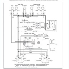 1996 Club Car Wiring Diagram 48 Volt 2009 Ford F150 Fuse Panel 96 Ds Schematic Library 36 Battery