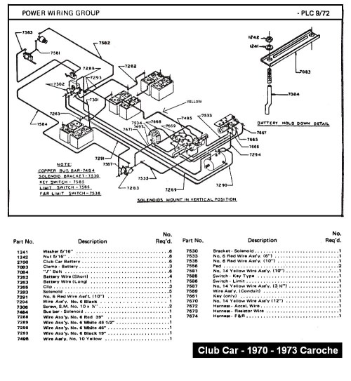 small resolution of 1976 caroche club car battery diagram simple wiring diagrams golf cart battery wiring 1985 club car caroche wiring diagram