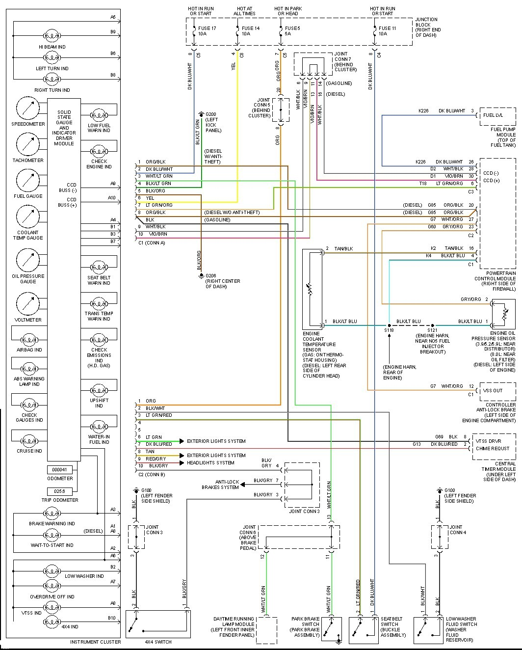 hight resolution of wiring diagram 1998 dodge ram 1500 electrical drawing wiring diagram u2022 rh g news co 98