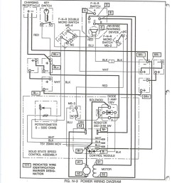 2003 ezgo wire diagram trusted wiring diagrams rh kroud co 36 volt ezgo wiring diagram ezgo [ 794 x 1024 Pixel ]