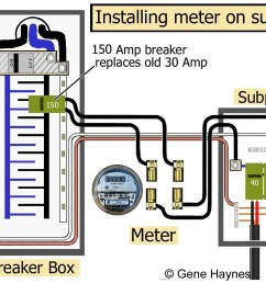 200 and meter panel wiring diagram introduction to electrical rh jillkamil 100 amp service wire [ 1575 x 1130 Pixel ]
