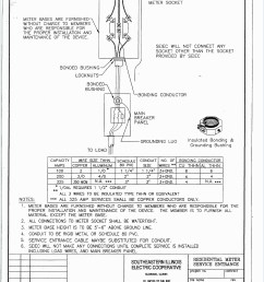 200 and meter base wiring diagram 4 wire and disconnect fit 2550 [ 2550 x 3300 Pixel ]