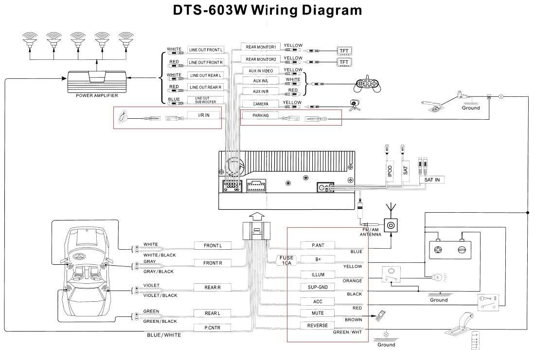 2004 gmc envoy xuv radio wiring diagram 2007 expedition fuse box stereo best library chevy blazer 2000