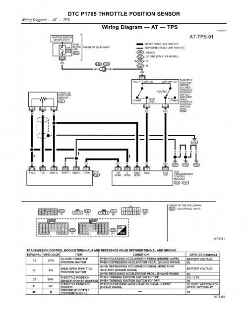 small resolution of wrg 9423 05 maxima wiring diagram2000 nissan maxima radio wiring diagram awesome wiring diagram image