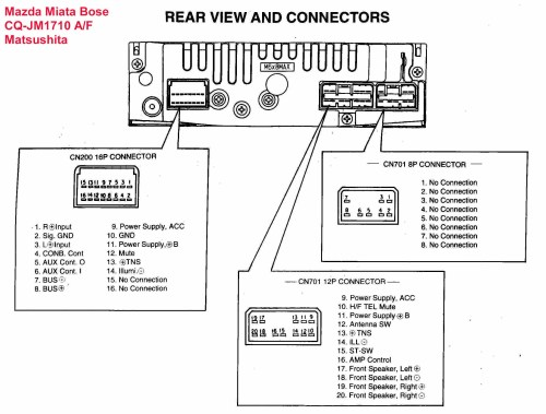 small resolution of 1999 nissan pathfinder fuse box diagram