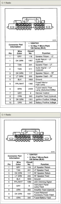 1997 Chevy Tahoe Radio Wiring Harness Diagram | Wiring Library