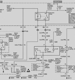 2002 s10 tail light wiring diagram wiring diagram u2022 rh growbyte co 1992 chevy silverado tail [ 1327 x 930 Pixel ]