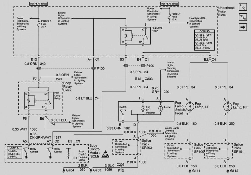 medium resolution of 2002 s10 tail light wiring diagram wiring diagram u2022 rh growbyte co 1992 chevy silverado tail
