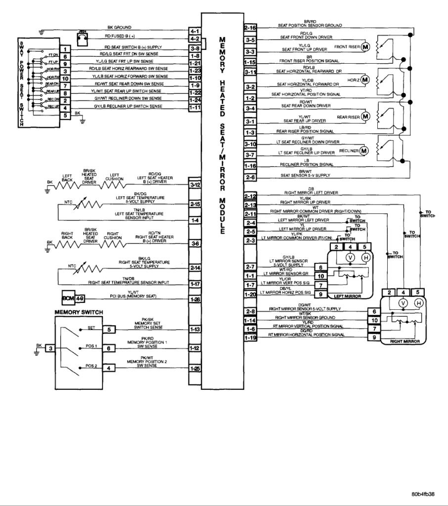 Fuse Box For Chrysler Pacifica 2007 - Wiring DiagramWiring Diagram