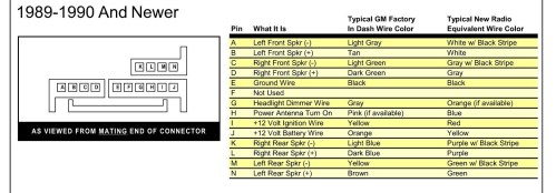 small resolution of 2005 chevrolet suburban radio wiring diagram diy enthusiasts ford factory radio wiring harness 2005 suburban stereo