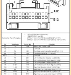 2005 trailblazer wiring diagram dash diy enthusiasts wiring diagrams u2022 rh broadwaycomputers us trailblazer ltz fuse [ 808 x 1257 Pixel ]