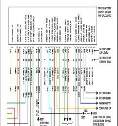 1998 pontiac radio wiring schematics wiring diagrams u2022 rh seniorlivinguniversity co 2000 pontiac sunfire headlight switch [ 1700 x 2200 Pixel ]