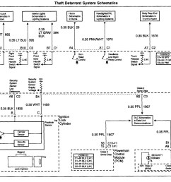 headlight wiring diagram 04 grand am largest wiring diagram database u2022 rh georgebartlett co 96 grand [ 1488 x 1104 Pixel ]