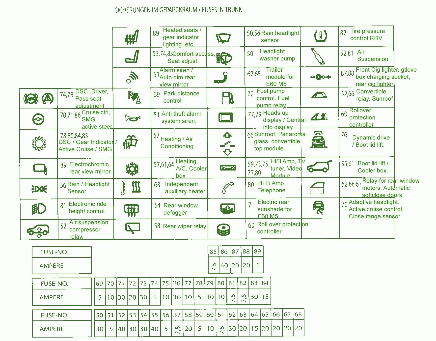 05 Scion Tc Fuse Box Diagram Wiring Schematic | Wiring Diagram on