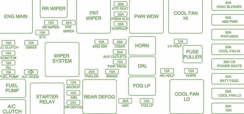 medium resolution of scion tc fuse box layout wiring library2009 scion xb fuse box diagram wiring diagram