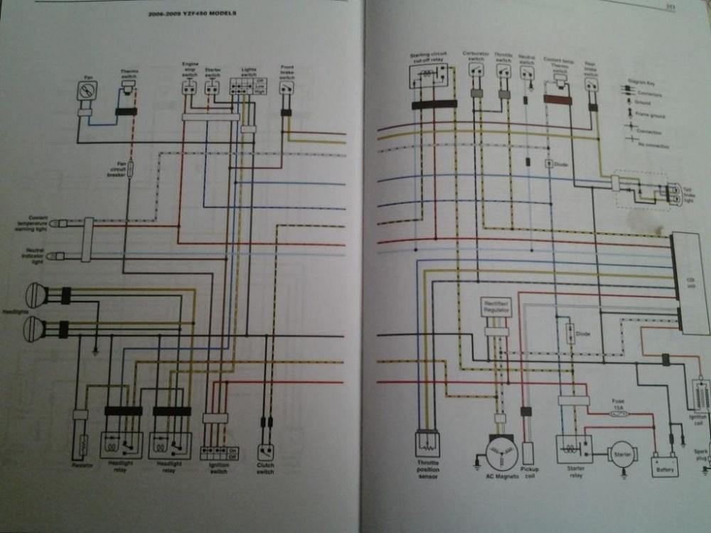 medium resolution of 07 yfz 450 wiring diagram wiring diagrams favorites 2008 yfz 450 wiring diagram