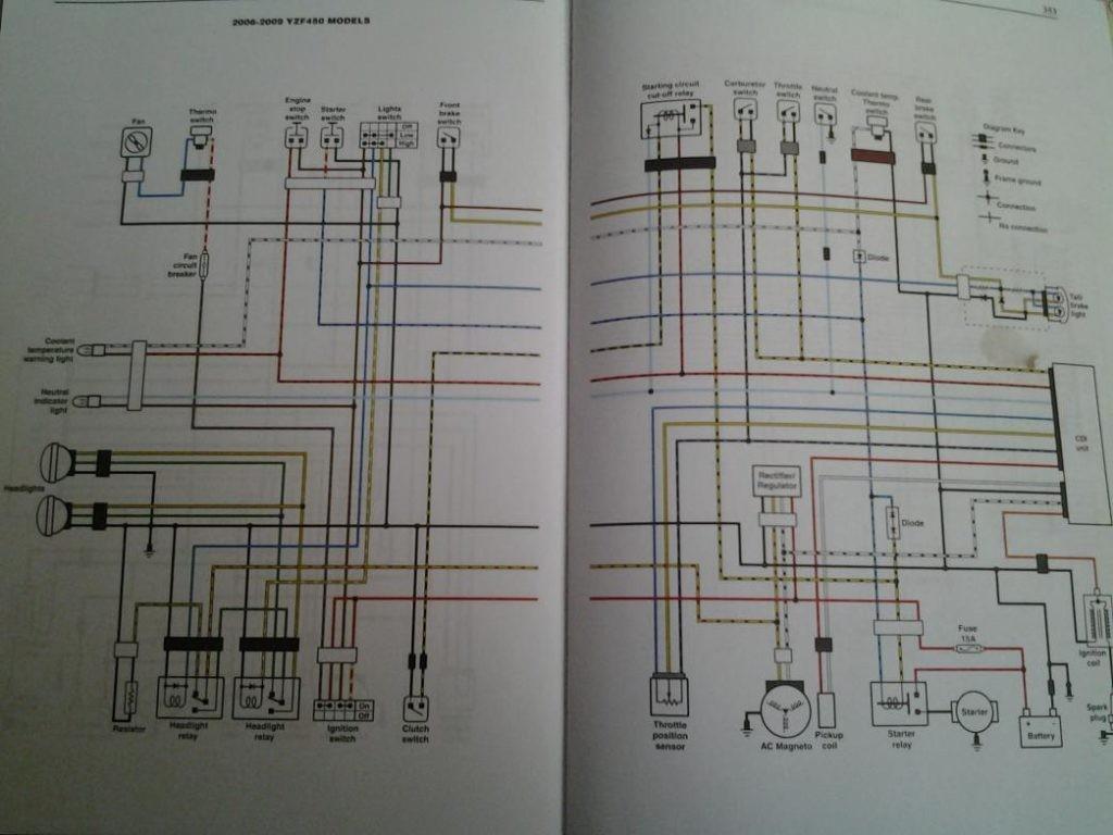 hight resolution of 07 yfz 450 wiring diagram wiring diagrams favorites 2008 yfz 450 wiring diagram