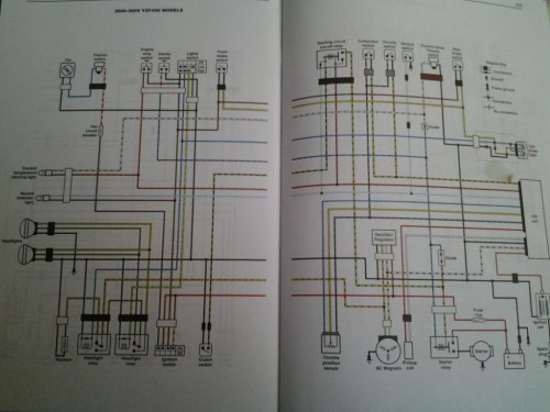small resolution of 07 yfz 450 wiring diagram wiring diagrams favorites 2008 yfz 450 wiring diagram
