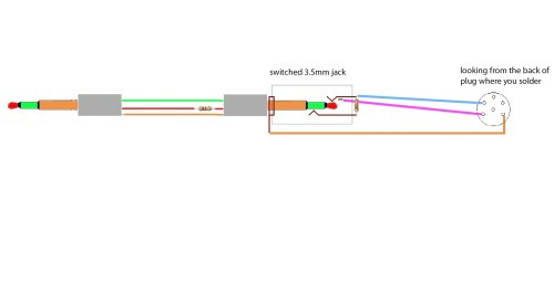 small resolution of 3 5 mm audio jack wiring wiring diagram mix 3 5mm female audio jack wiring wiring