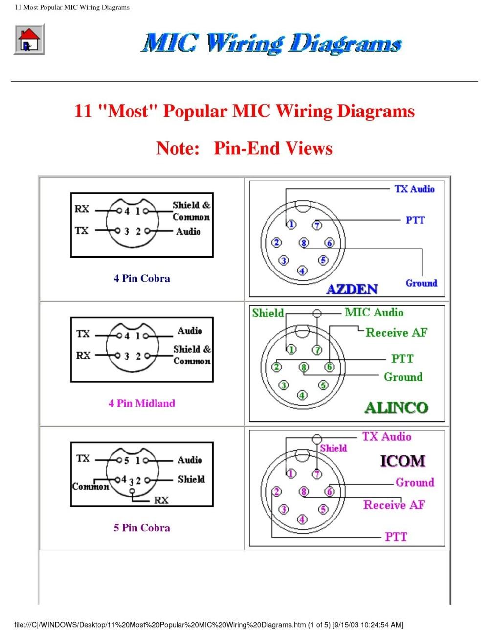 medium resolution of messenger cb mic wiring diagrams wiring diagram centre star ti cb mic wiring diagrams wiring diagramcb