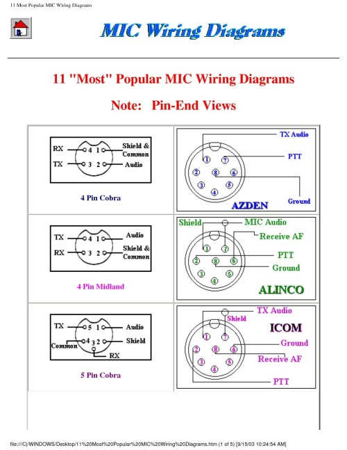 small resolution of cobra mic wiring diagram wiring diagram