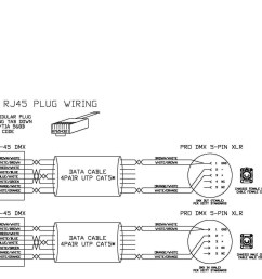 4 pin cb wiring diagram wiring librarywiring diagram to her with dmx wiring diagram on 5 [ 2200 x 1700 Pixel ]